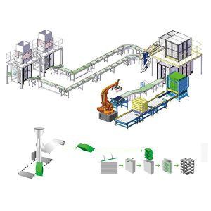 Pangalawang Produksyon ng Produksyon ng Palletizing Line